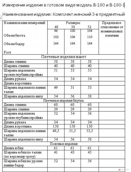 Карина Делюкс В-180 тёмно-бирюзовый