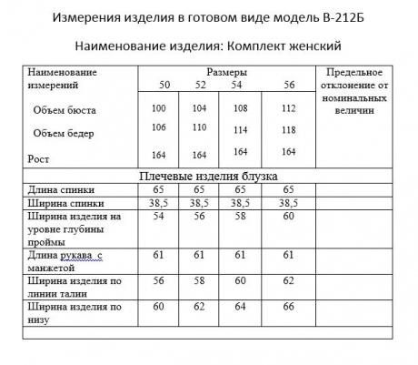 Карина Делюкс В-212 Б