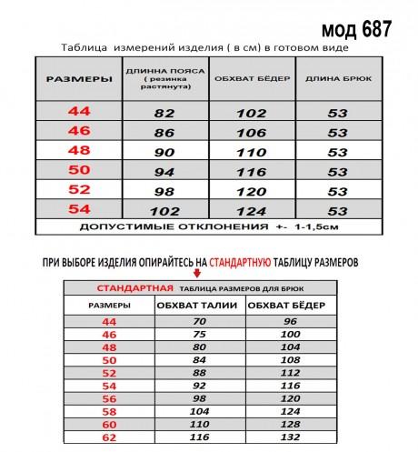Ликвидация Mirolia 687